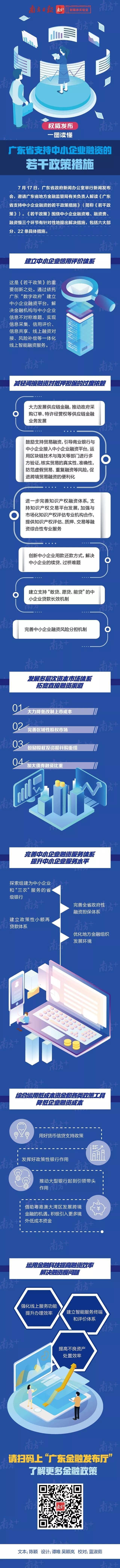 一图读懂  广东出台22条政策措施支持中小企业融资!快来看看有哪些干货.jpg