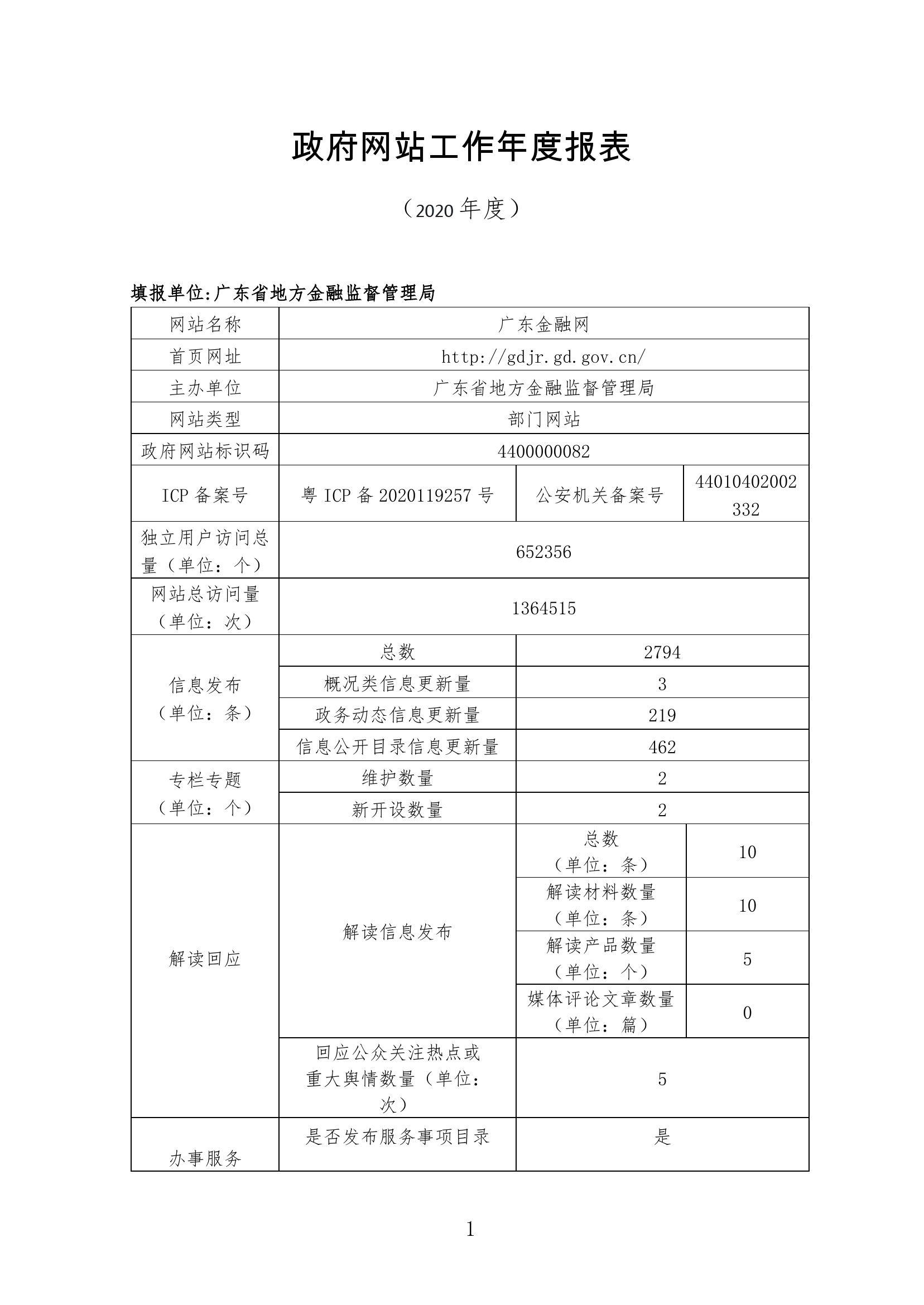 report_tb_4400000082.jpg
