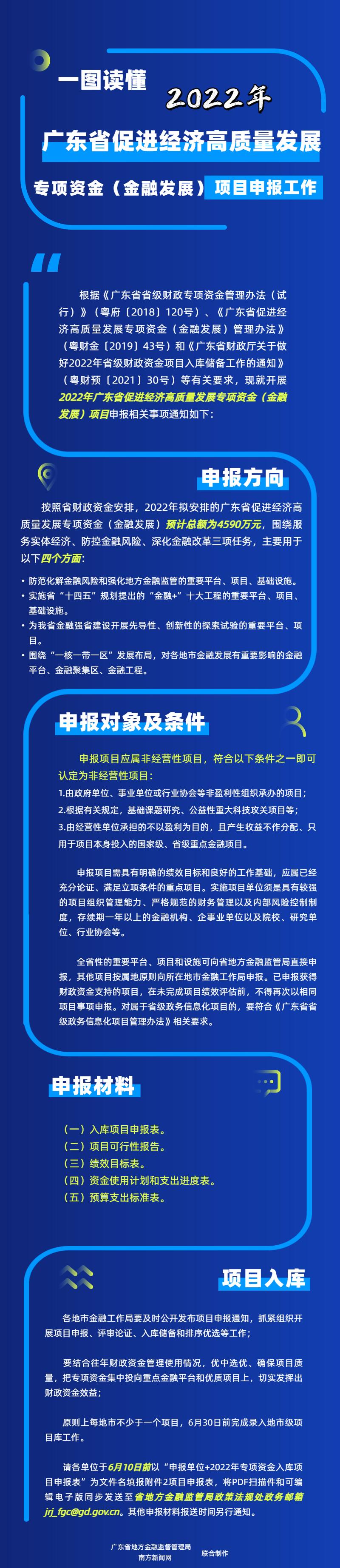 2022年广东省促进经济高质量发展专项资金(金融发展)项目申报工作.png